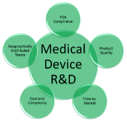 solutions_medical_device